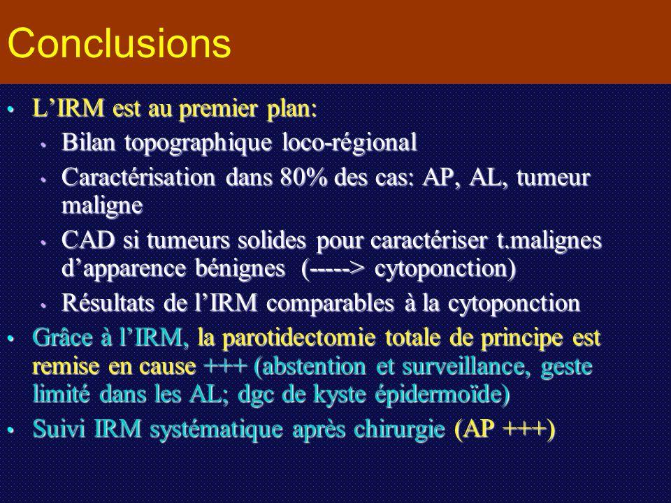 Conclusions L'IRM est au premier plan: L'IRM est au premier plan: Bilan topographique loco-régional Bilan topographique loco-régional Caractérisation