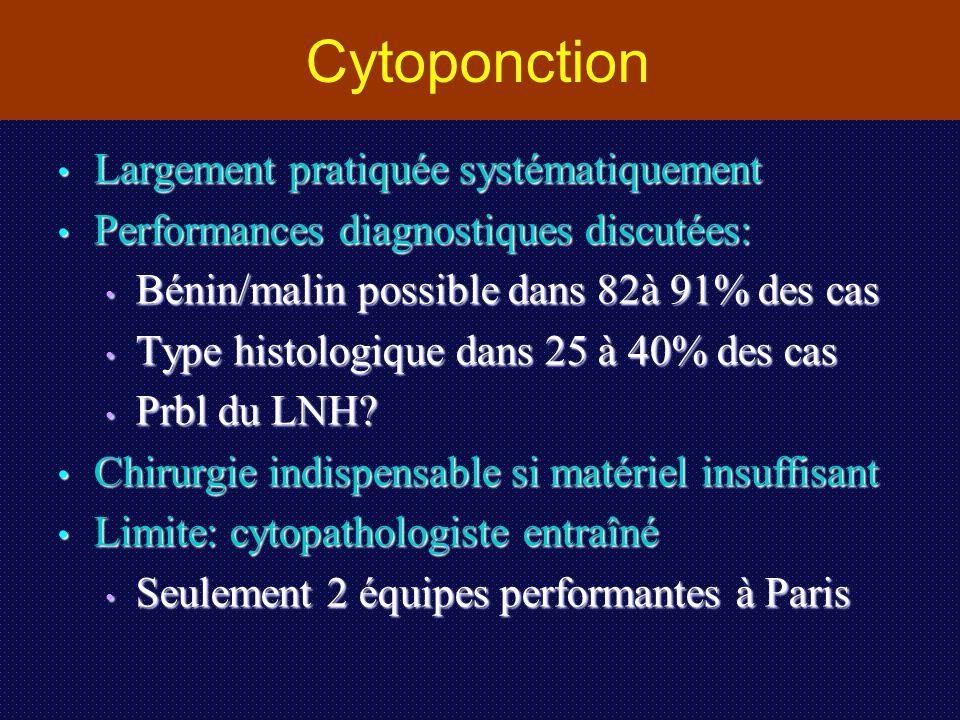 Cytoponction Largement pratiquée systématiquement Largement pratiquée systématiquement Performances diagnostiques discutées: Performances diagnostique