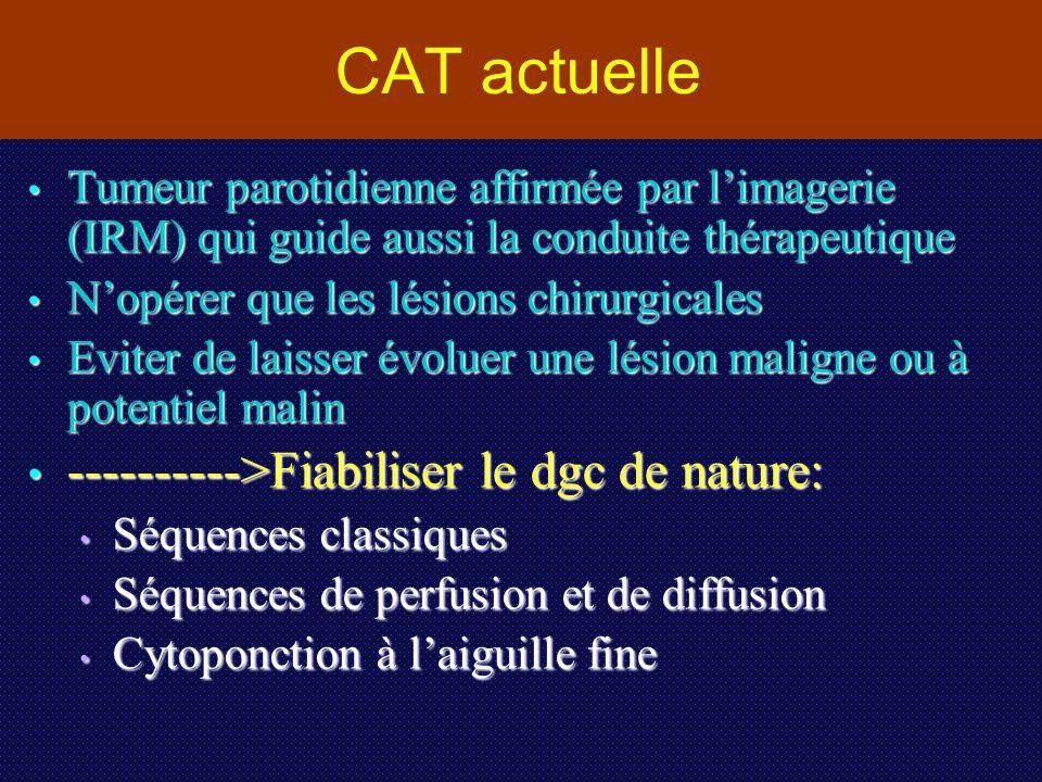 CAT actuelle Tumeur parotidienne affirmée par l'imagerie (IRM) qui guide aussi la conduite thérapeutique Tumeur parotidienne affirmée par l'imagerie (