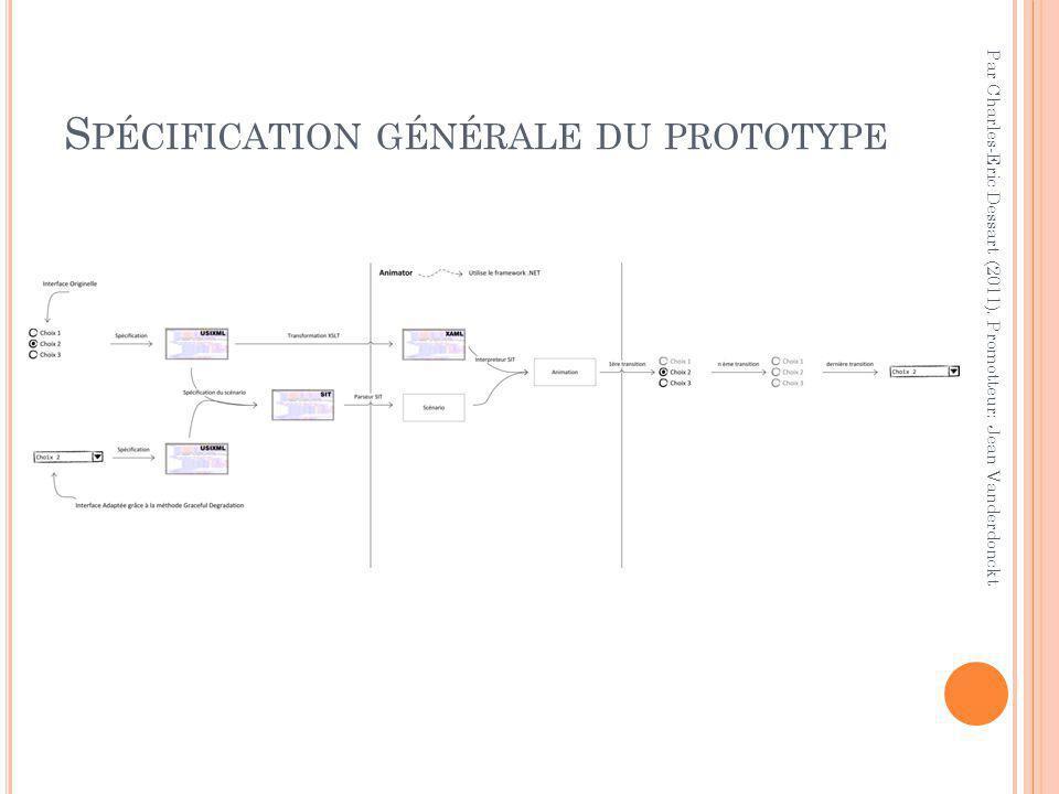 S PÉCIFICATION GÉNÉRALE DU PROTOTYPE Par Charles-Eric Dessart (2011). Promotteur: Jean Vanderdonckt