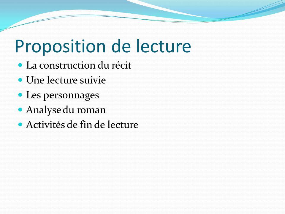 Proposition de lecture La construction du récit Une lecture suivie Les personnages Analyse du roman Activités de fin de lecture