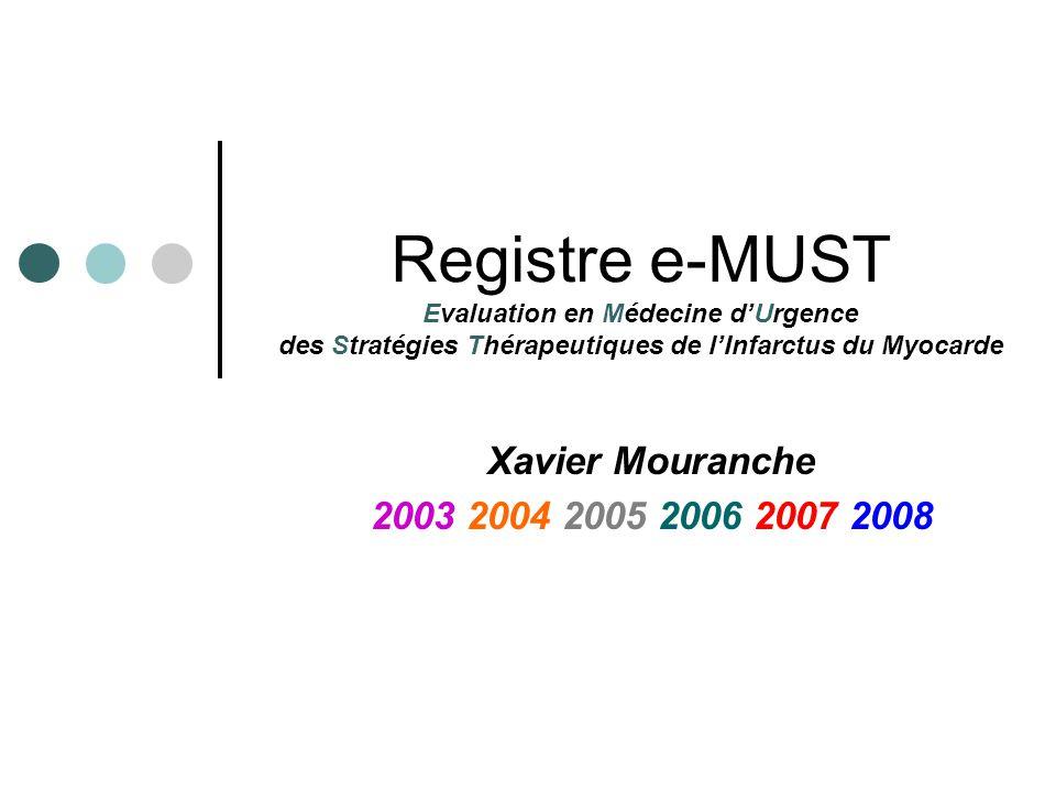 Xavier Mouranche 2003 2004 2005 2006 2007 2008 Registre e-MUST Evaluation en Médecine d'Urgence des Stratégies Thérapeutiques de l'Infarctus du Myocarde