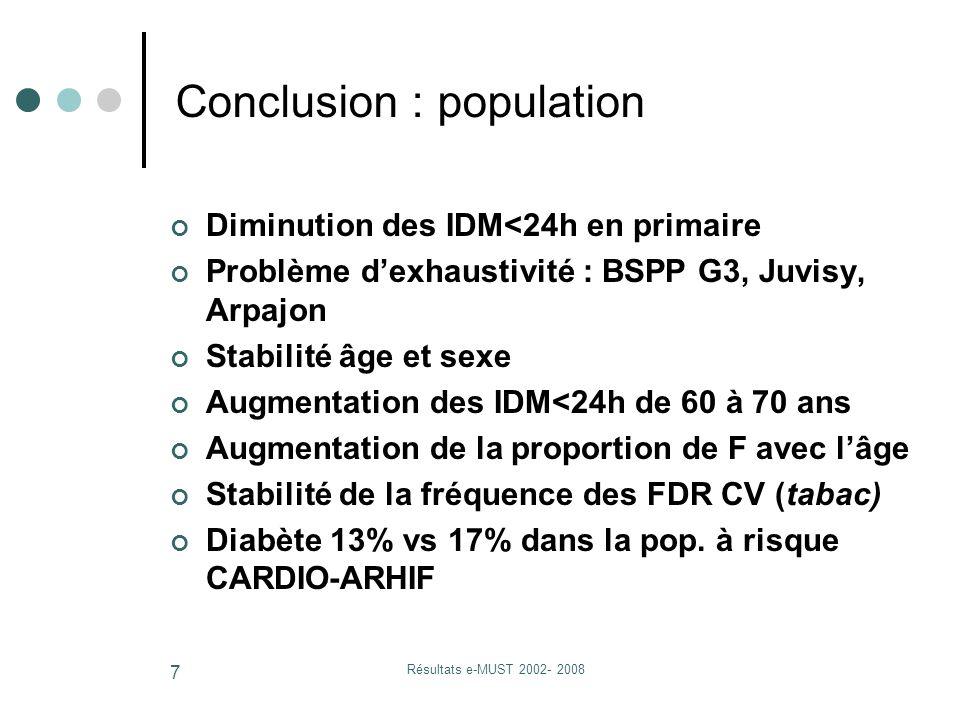 Résultats e-MUST 2002- 2008 7 Diminution des IDM<24h en primaire Problème d'exhaustivité : BSPP G3, Juvisy, Arpajon Stabilité âge et sexe Augmentation des IDM<24h de 60 à 70 ans Augmentation de la proportion de F avec l'âge Stabilité de la fréquence des FDR CV (tabac) Diabète 13% vs 17% dans la pop.