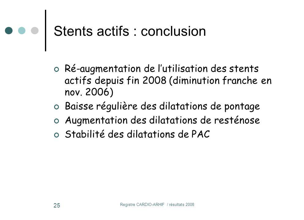 Registre CARDIO-ARHIF / résultats 2008 25 Ré-augmentation de l'utilisation des stents actifs depuis fin 2008 (diminution franche en nov.