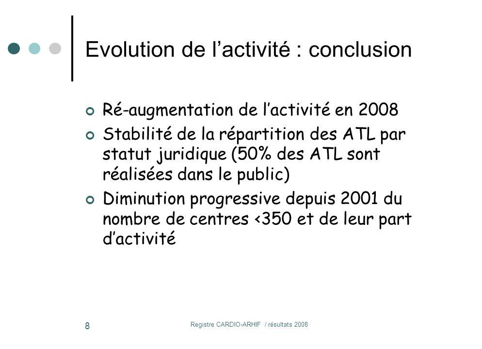 Registre CARDIO-ARHIF / résultats 2008 8 Ré-augmentation de l'activité en 2008 Stabilité de la répartition des ATL par statut juridique (50% des ATL sont réalisées dans le public) Diminution progressive depuis 2001 du nombre de centres <350 et de leur part d'activité Evolution de l'activité : conclusion