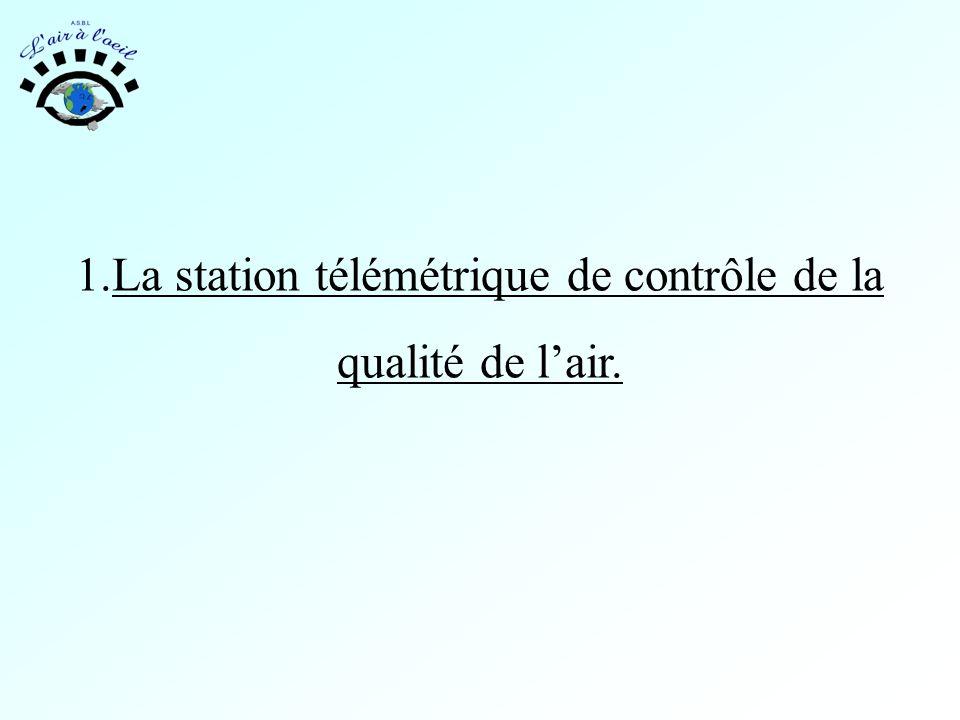 1.La station télémétrique de contrôle de la qualité de l'air.