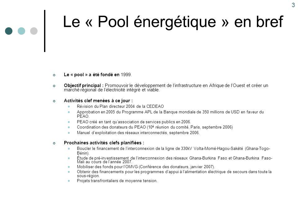 3 Le « Pool énergétique » en bref Le « pool » a été fondé en 1999. Objectif principal : Promouvoir le développement de l'infrastructure en Afrique de