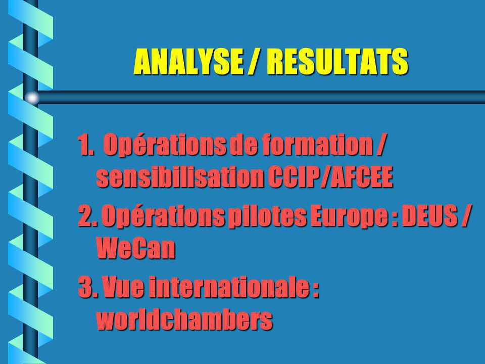 ANALYSE / RESULTATS 1. Opérations de formation / sensibilisation CCIP/AFCEE 2. Opérations pilotes Europe : DEUS / WeCan 3. Vue internationale : worldc