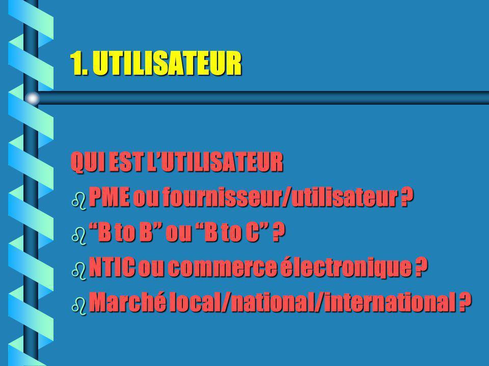 1.UTILISATEUR QUI EST L'UTILISATEUR b PME ou fournisseur/utilisateur .