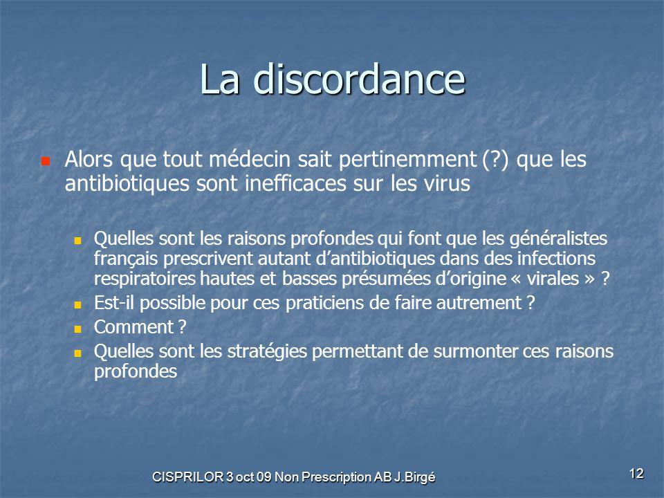 CISPRILOR 3 oct 09 Non Prescription AB J.Birgé 12 La discordance Alors que tout médecin sait pertinemment (?) que les antibiotiques sont inefficaces s