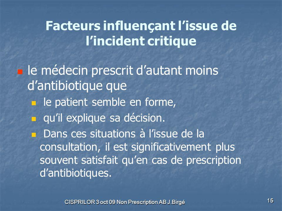 CISPRILOR 3 oct 09 Non Prescription AB J.Birgé 15 Facteurs influençant l'issue de l'incident critique le médecin prescrit d'autant moins d'antibiotiqu