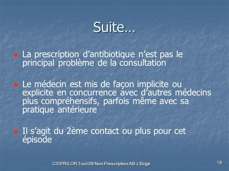 CISPRILOR 3 oct 09 Non Prescription AB J.Birgé 18 Suite… La prescription d'antibiotique n'est pas le principal problème de la consultation Le médecin