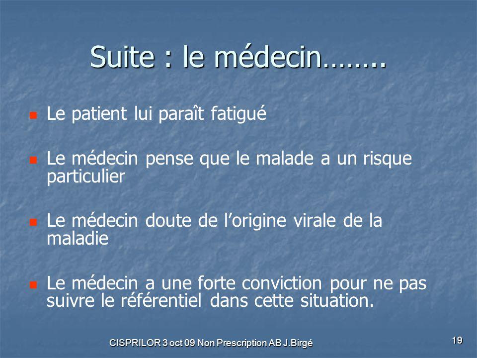 CISPRILOR 3 oct 09 Non Prescription AB J.Birgé 19 Suite : le médecin…….. Le patient lui paraît fatigué Le médecin pense que le malade a un risque part