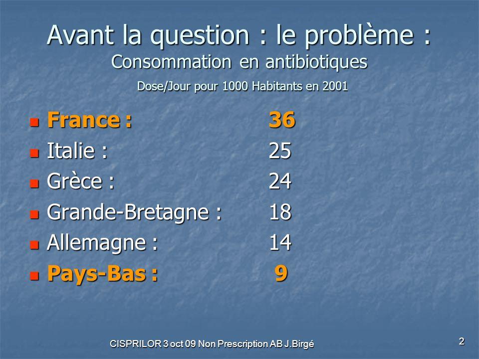 CISPRILOR 3 oct 09 Non Prescription AB J.Birgé 2 Avant la question : le problème : Consommation en antibiotiques Dose/Jour pour 1000 Habitants en 2001