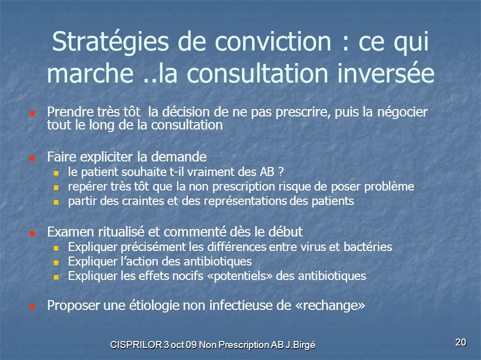 CISPRILOR 3 oct 09 Non Prescription AB J.Birgé 20 Stratégies de conviction : ce qui marche..la consultation inversée Prendre très tôt la décision de n