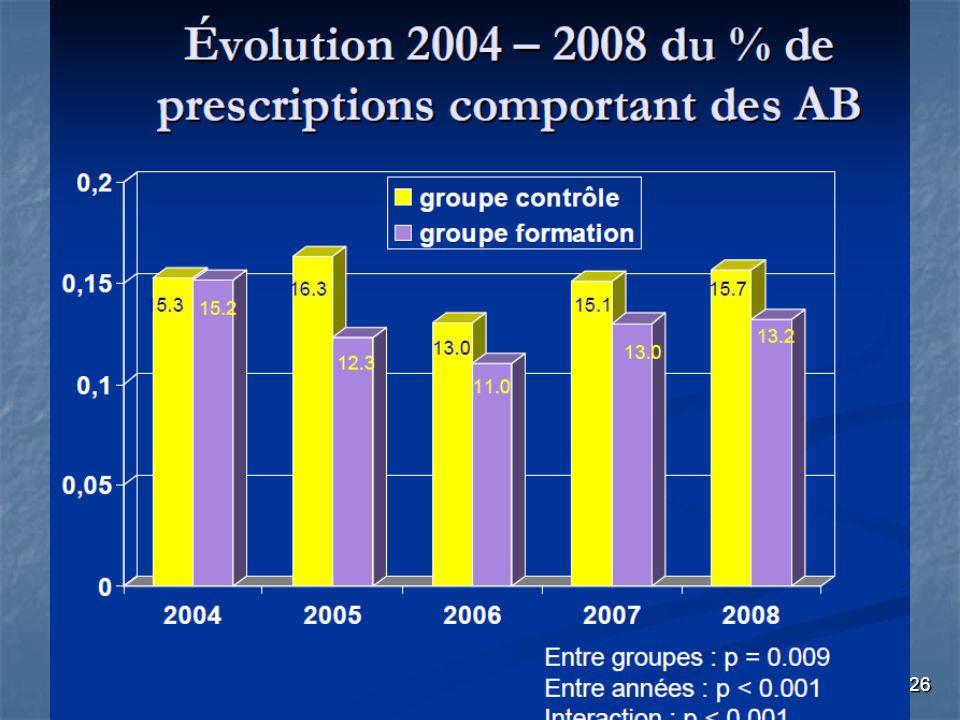 CISPRILOR 3 oct 09 Non Prescription AB J.Birgé 26