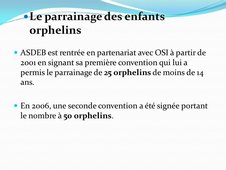 Le parrainage des enfants orphelins ASDEB est rentrée en partenariat avec OSI à partir de 2001 en signant sa première convention qui lui a permis le parrainage de 25 orphelins de moins de 14 ans.