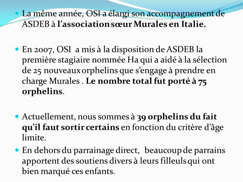 La même année, OSI a élargi son accompagnement de ASDEB à l'association sœur Murales en Italie.