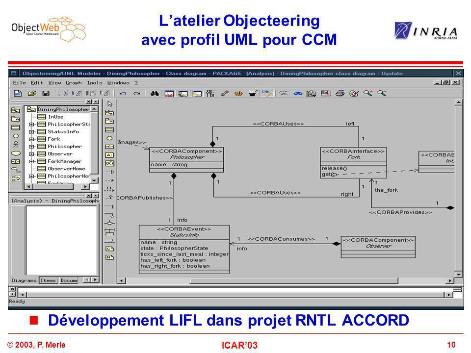 10© 2003, P. Merle ICAR'03 L'atelier Objecteering avec profil UML pour CCM Développement LIFL dans projet RNTL ACCORD