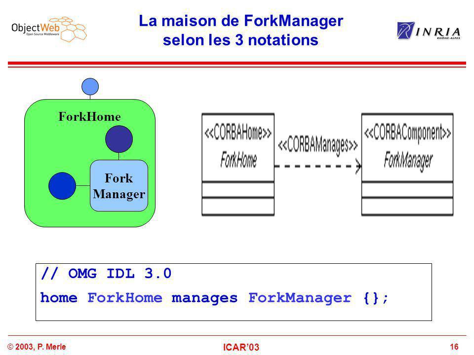 16© 2003, P. Merle ICAR'03 La maison de ForkManager selon les 3 notations // OMG IDL 3.0 home ForkHome manages ForkManager {}; ForkHome Fork Manager
