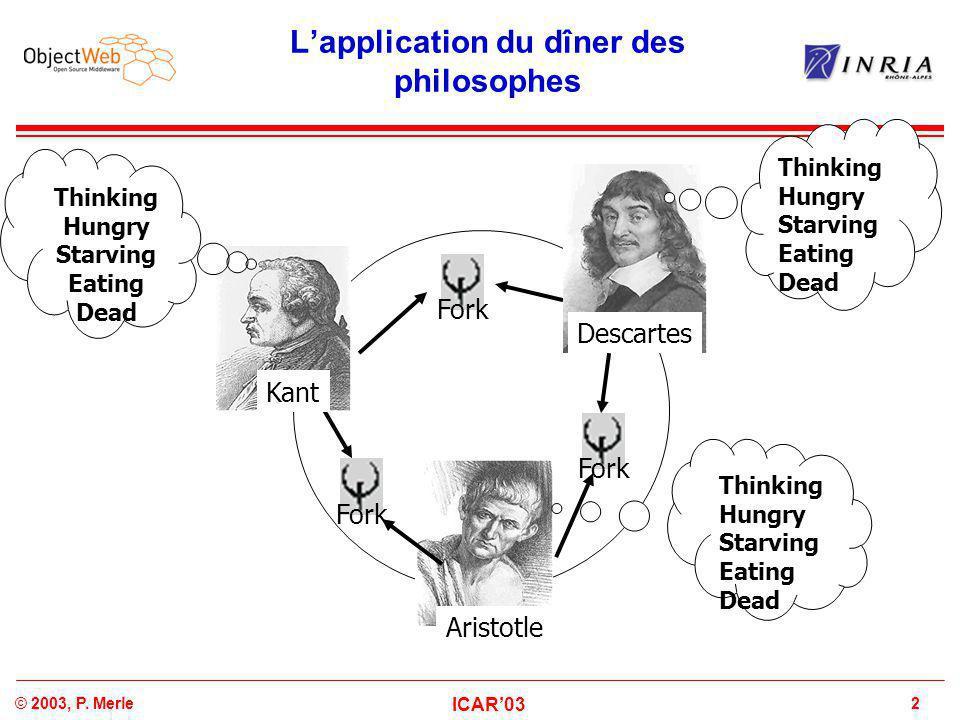3© 2003, P. Merle ICAR'03 Node 2 L'application à l'exécution Node 5 Node 1 Node 3 Node 4