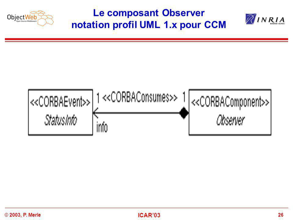 26© 2003, P. Merle ICAR'03 Le composant Observer notation profil UML 1.x pour CCM