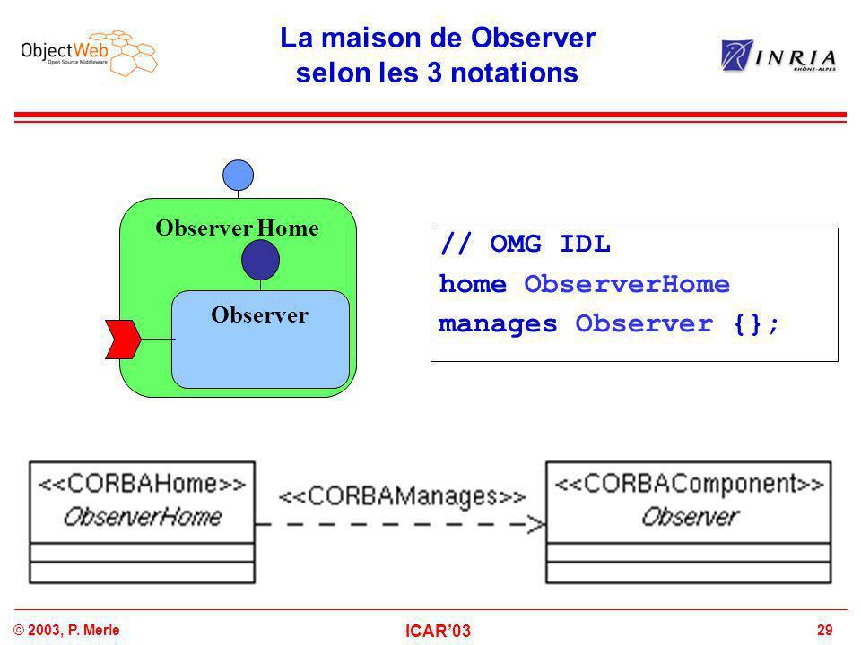 29© 2003, P. Merle ICAR'03 La maison de Observer selon les 3 notations // OMG IDL home ObserverHome manages Observer {}; Observer Home Observer