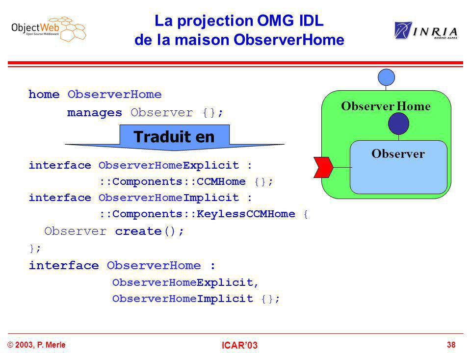 38© 2003, P. Merle ICAR'03 Observer Home La projection OMG IDL de la maison ObserverHome home ObserverHome manages Observer {}; interface ObserverHome