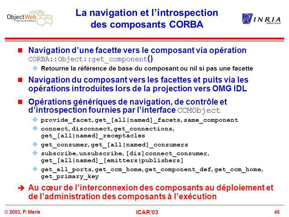 45© 2003, P. Merle ICAR'03 La navigation et l'introspection des composants CORBA Navigation d'une facette vers le composant via opération CORBA::Objec