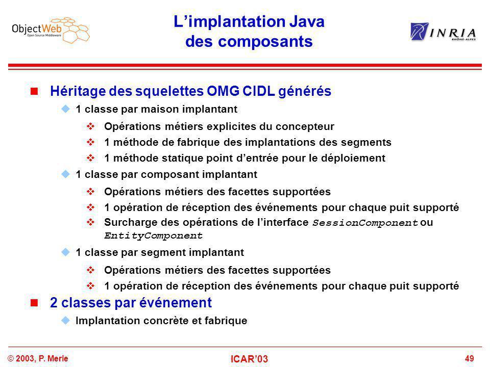 49© 2003, P. Merle ICAR'03 L'implantation Java des composants Héritage des squelettes OMG CIDL générés  1 classe par maison implantant  Opérations m