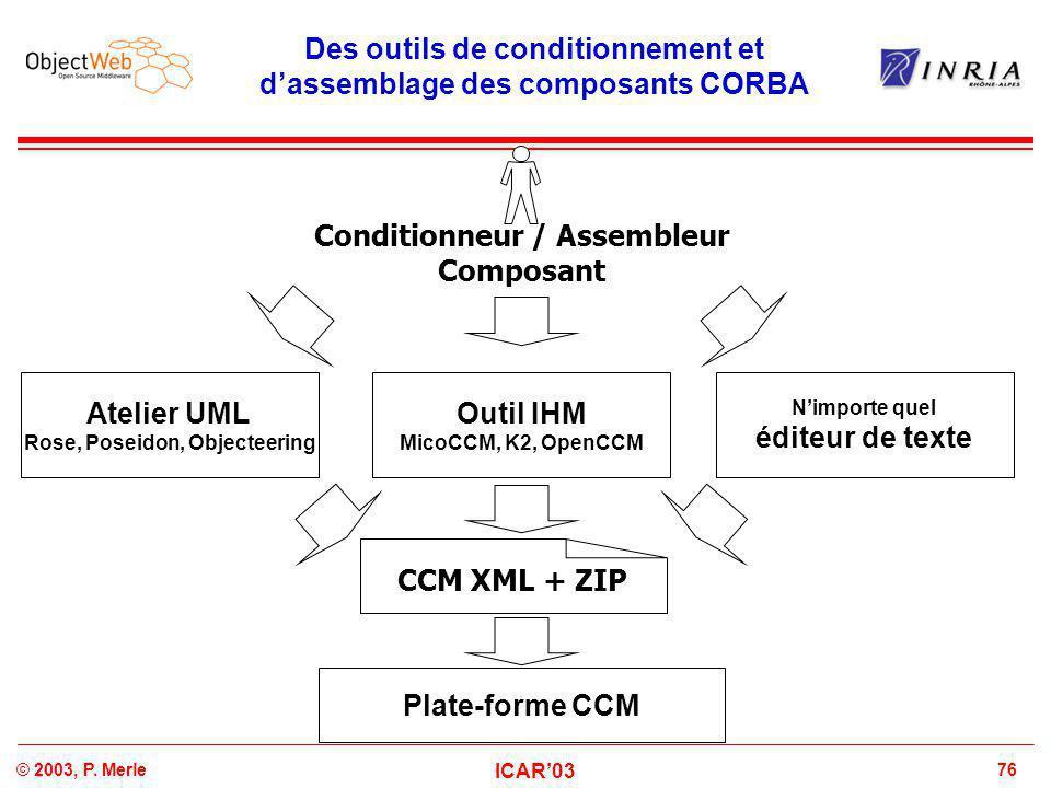 76© 2003, P. Merle ICAR'03 Des outils de conditionnement et d'assemblage des composants CORBA Conditionneur / Assembleur Composant Plate-forme CCM CCM