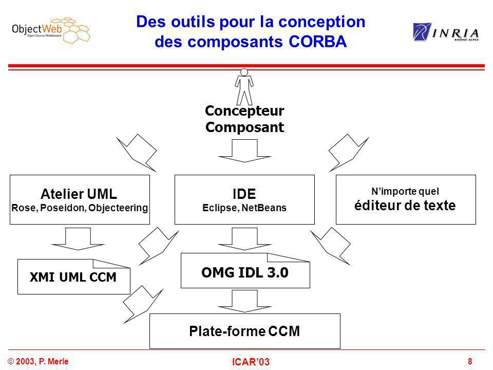 8© 2003, P. Merle ICAR'03 Des outils pour la conception des composants CORBA Concepteur Composant Plate-forme CCM OMG IDL 3.0 Atelier UML Rose, Poseid