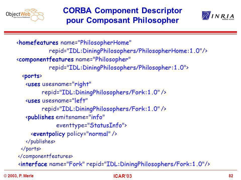 82© 2003, P. Merle ICAR'03 CORBA Component Descriptor pour Composant Philosopher <homefeatures name=