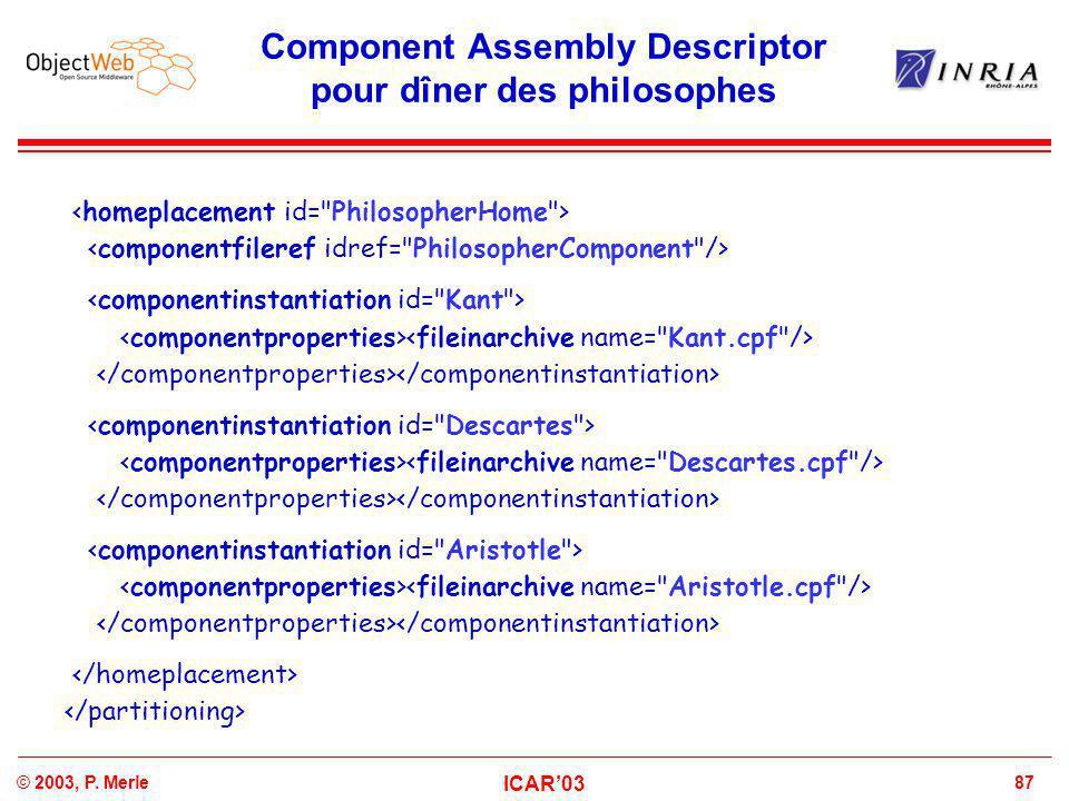 87© 2003, P. Merle ICAR'03 Component Assembly Descriptor pour dîner des philosophes