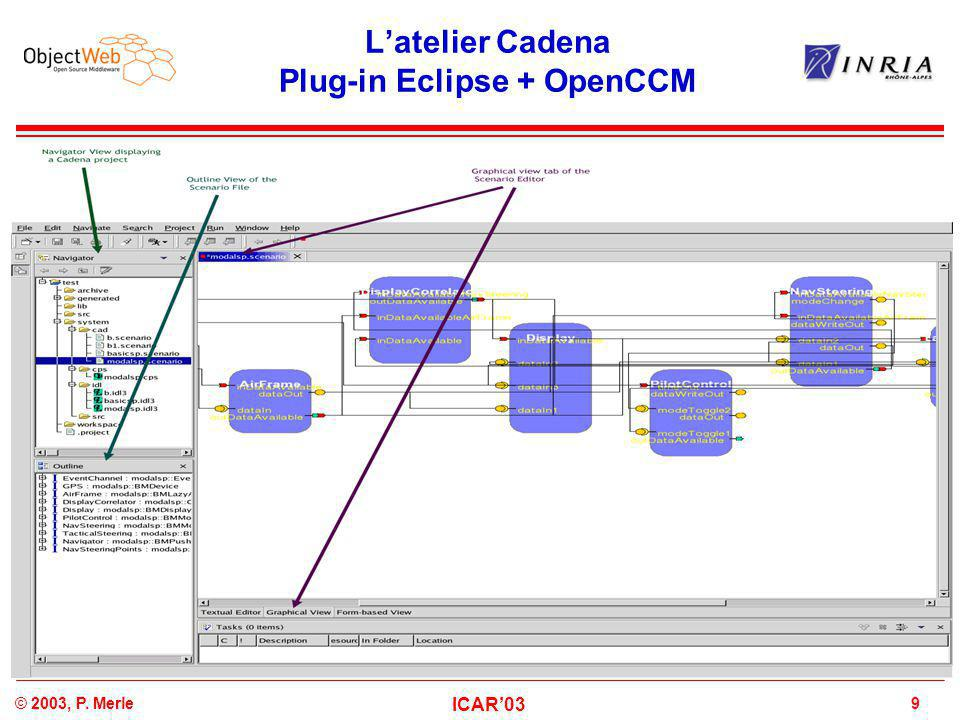 9© 2003, P. Merle ICAR'03 L'atelier Cadena Plug-in Eclipse + OpenCCM