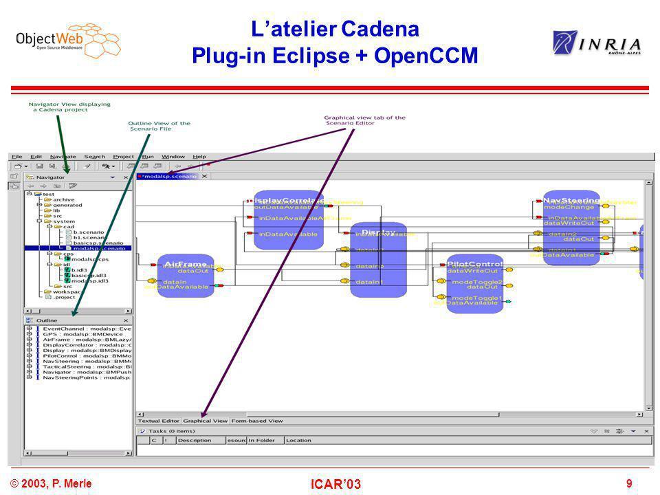 30© 2003, P. Merle ICAR'03 L'utilisation des composants CORBA
