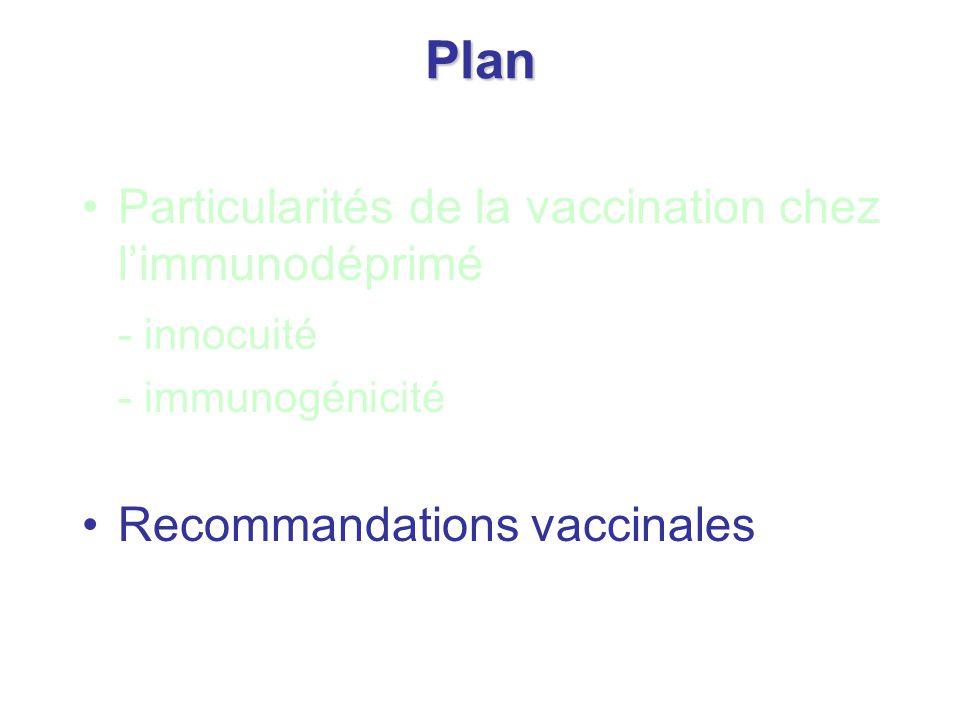 Plan Particularités de la vaccination chez l'immunodéprimé - innocuité - immunogénicité Recommandations vaccinales