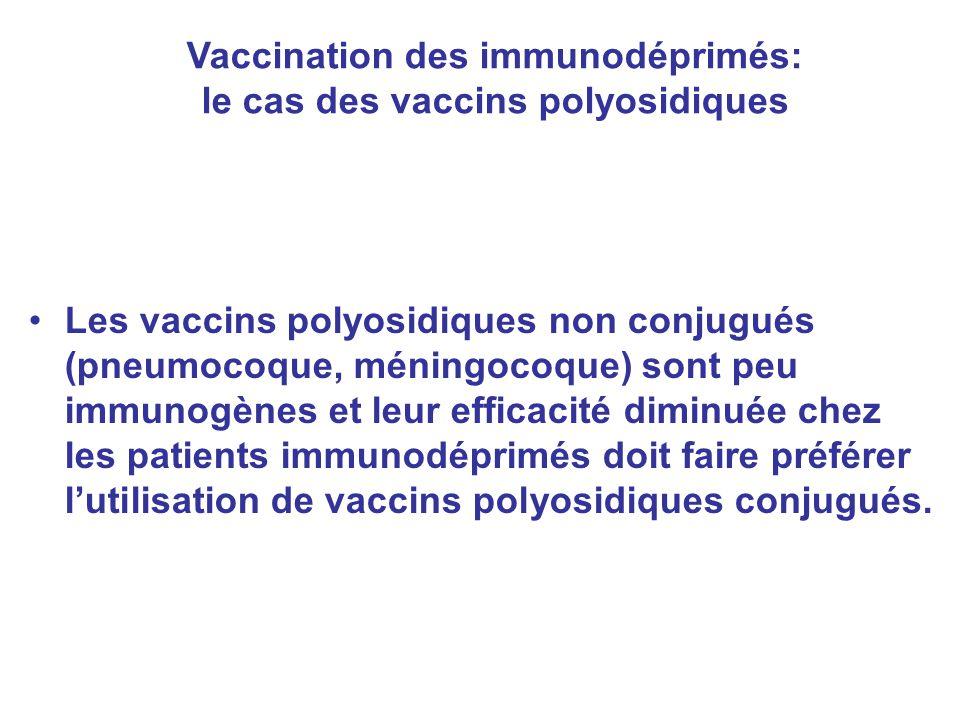 Les vaccins polyosidiques non conjugués (pneumocoque, méningocoque) sont peu immunogènes et leur efficacité diminuée chez les patients immunodéprimés
