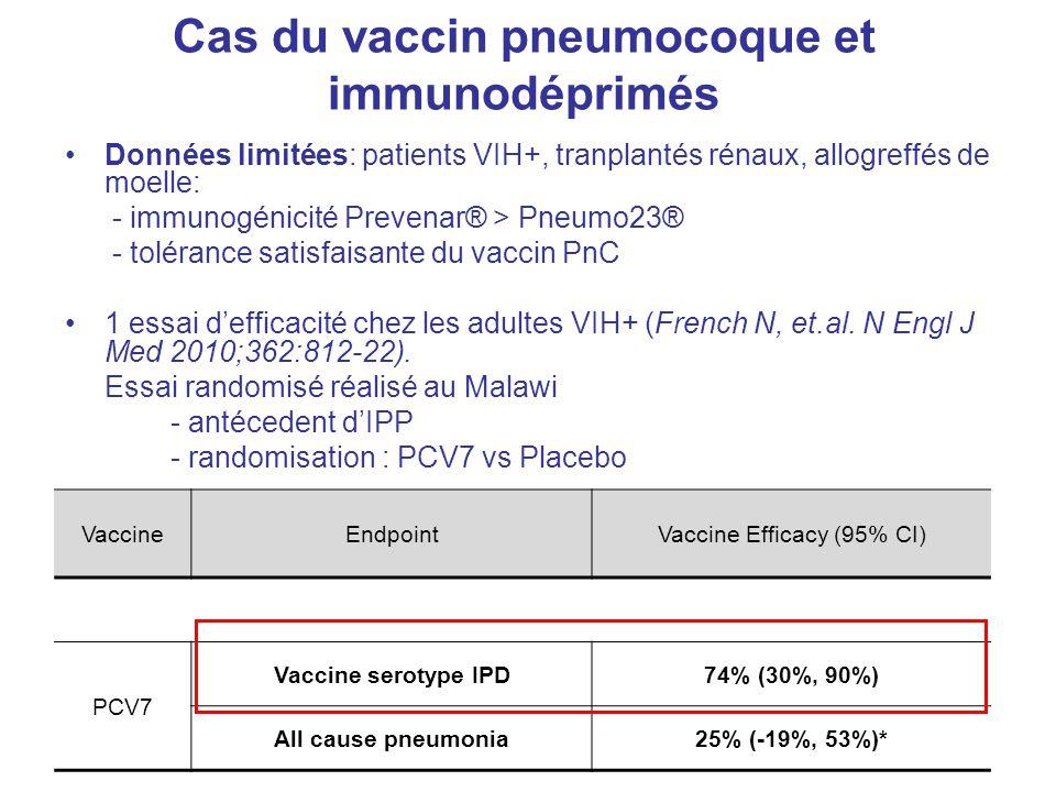 Cas du vaccin pneumocoque et immunodéprimés Données limitées: patients VIH+, tranplantés rénaux, allogreffés de moelle: - immunogénicité Prevenar® > P