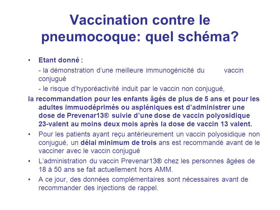Vaccination contre le pneumocoque: quel schéma? Etant donné : - la démonstration d'une meilleure immunogénicité du vaccin conjugué - le risque d'hypor