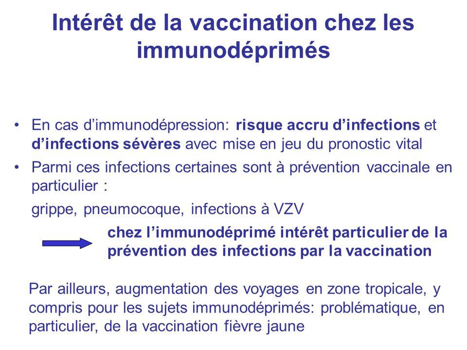Intérêt de la vaccination chez les immunodéprimés En cas d'immunodépression: risque accru d'infections et d'infections sévères avec mise en jeu du pro