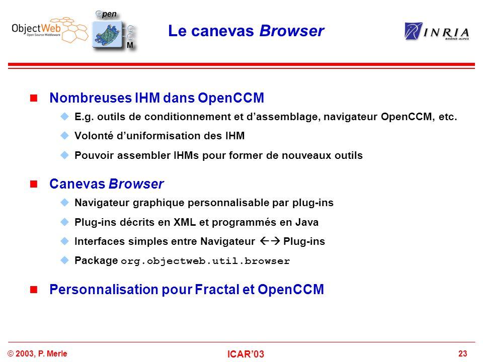 23© 2003, P. Merle ICAR'03 Le canevas Browser Nombreuses IHM dans OpenCCM  E.g. outils de conditionnement et d'assemblage, navigateur OpenCCM, etc. 
