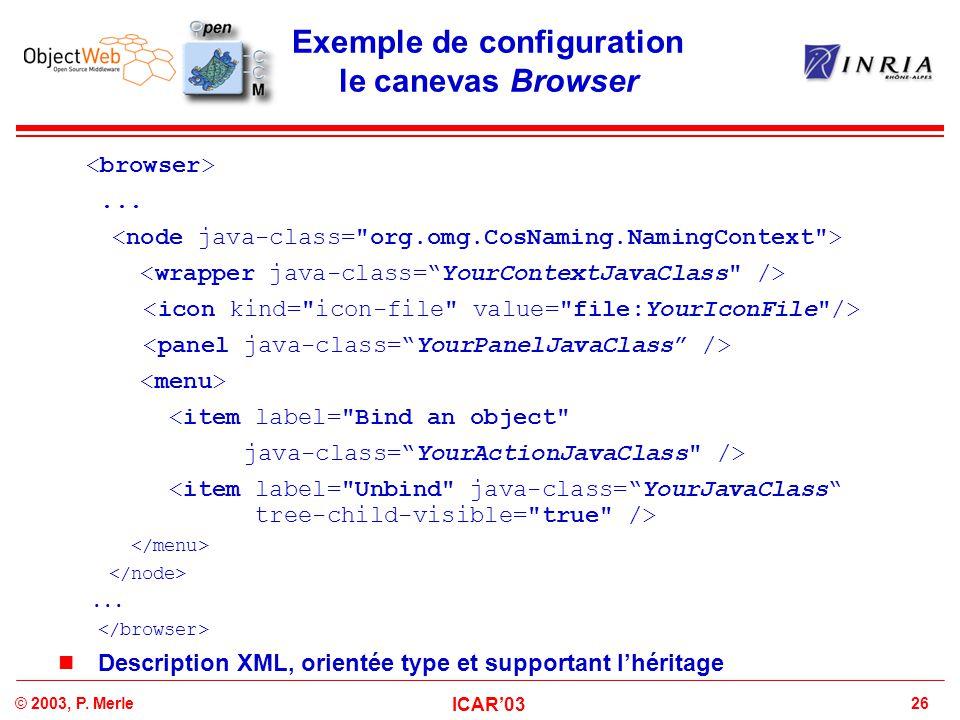 26© 2003, P. Merle ICAR'03 Exemple de configuration le canevas Browser... <item label=