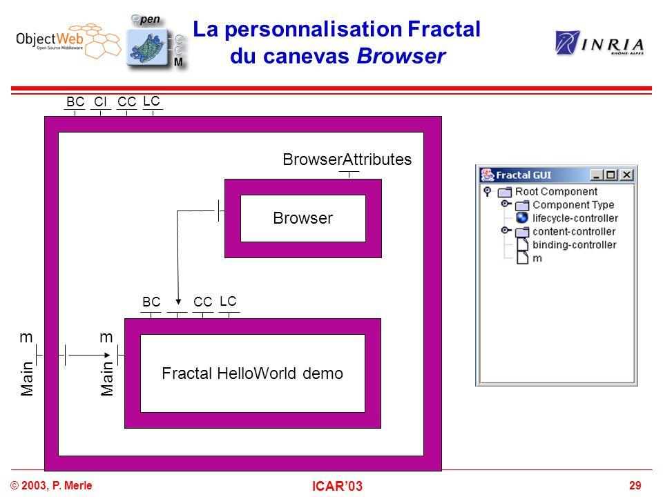 29© 2003, P. Merle ICAR'03 La personnalisation Fractal du canevas Browser Browser Fractal HelloWorld demo m Main BC CC LC BrowserAttributes BC CC LC m