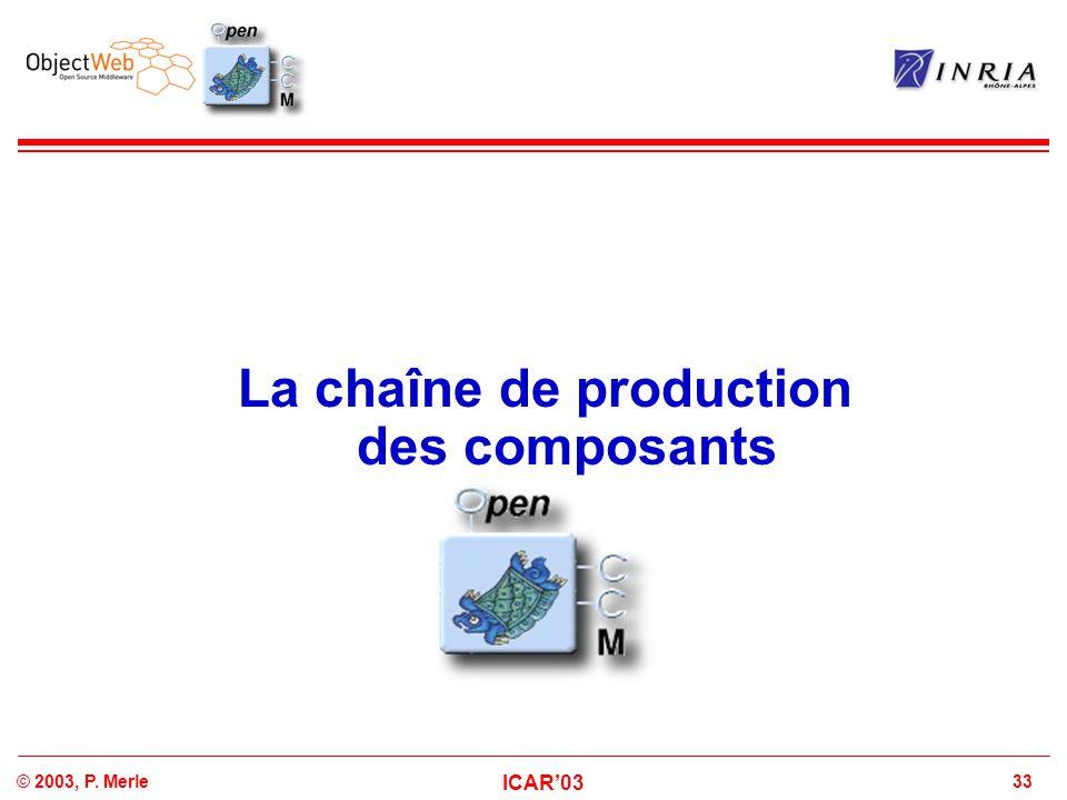 33© 2003, P. Merle ICAR'03 La chaîne de production des composants