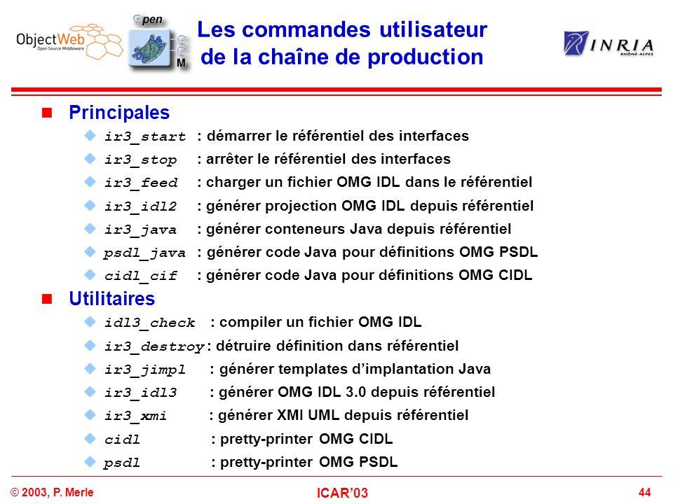 44© 2003, P. Merle ICAR'03 Les commandes utilisateur de la chaîne de production Principales  ir3_start : démarrer le référentiel des interfaces  ir3