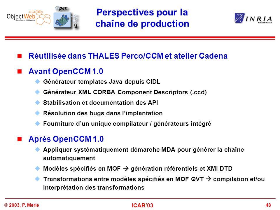 48© 2003, P. Merle ICAR'03 Perspectives pour la chaîne de production Réutilisée dans THALES Perco/CCM et atelier Cadena Avant OpenCCM 1.0  Générateur