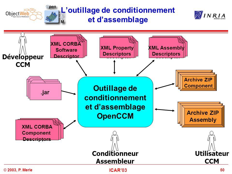 50© 2003, P. Merle ICAR'03 L'outillage de conditionnement et d'assemblage Outillage de conditionnement et d'assemblage OpenCCM Développeur CCM Utilisa