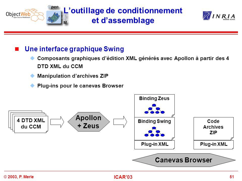 51© 2003, P. Merle ICAR'03 L'outillage de conditionnement et d'assemblage Une interface graphique Swing  Composants graphiques d'édition XML générés