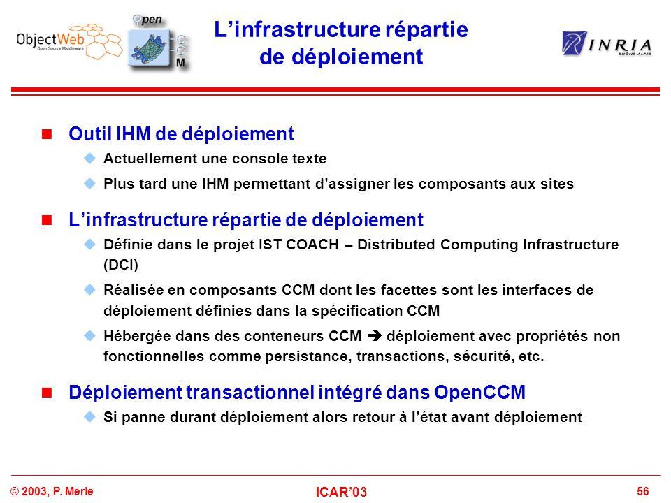 56© 2003, P. Merle ICAR'03 L'infrastructure répartie de déploiement Outil IHM de déploiement  Actuellement une console texte  Plus tard une IHM perm